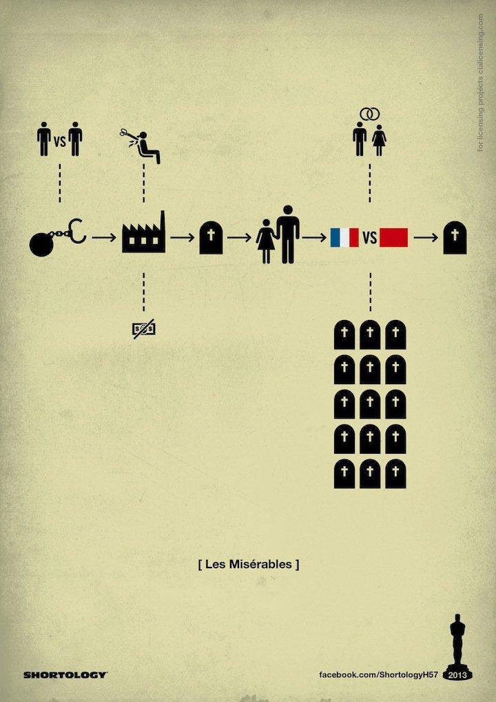 Номинанты на Оскар 2013 в пиктограммах H-57. Creative.